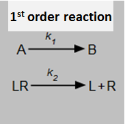 1st order reaction