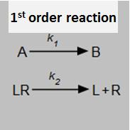 1st order reaction