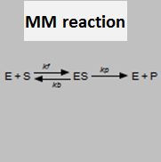 MM reaction