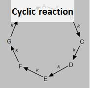 Cyclic reaction